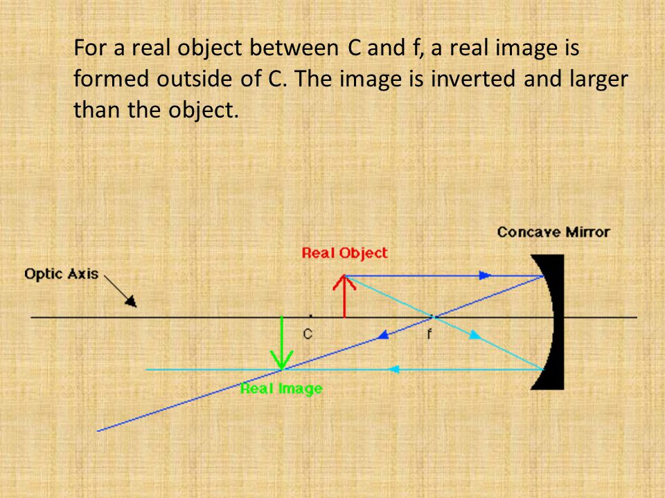 Convex Mirrors Curves outward Reduces images Virtual images – Use: Rear view mirrors, store security… CAUTION.