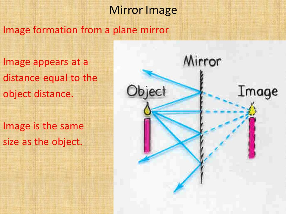 Reflection Virtual Image  – Not Real because it cannot be projected – Image only seems to be there!