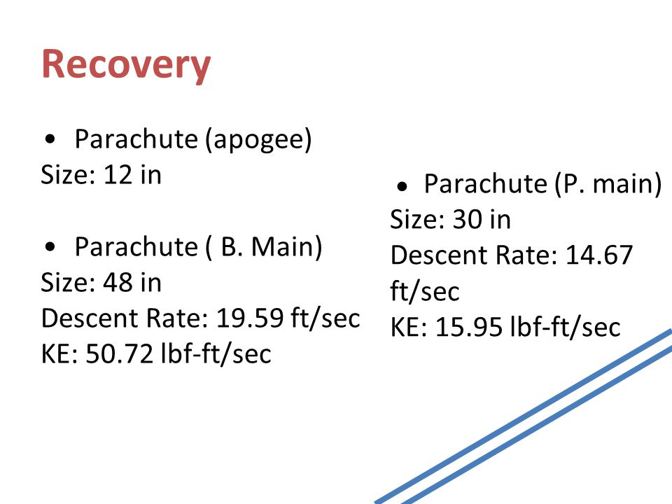 Recovery Parachute (apogee) Size: 12 in Parachute ( B.
