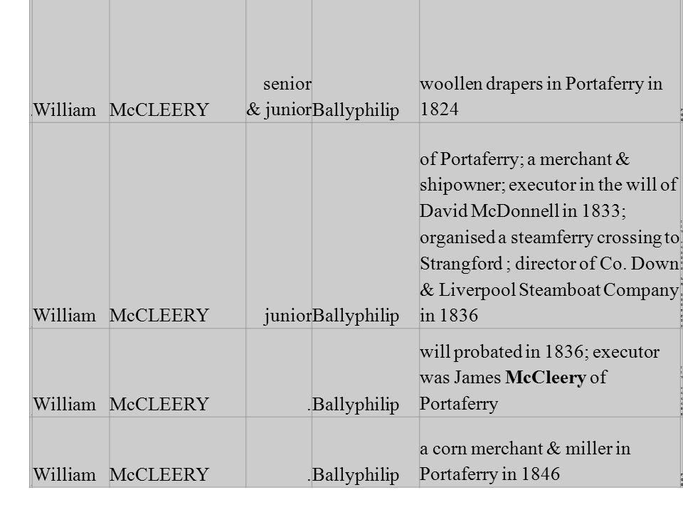 MO 6/12/2006*MO 6/12/2006*.WilliamMcCLEERY senior & juniorBallyphilip woollen drapers in Portaferry in 1824 PODPOD. WilliamMcCLEERYjuniorBallyphilip o