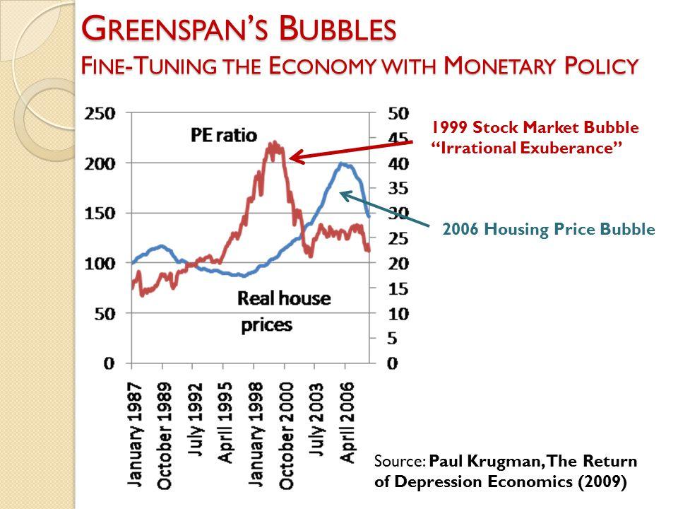 US & Japanese Real Estate Bubbles Japanese decline  65 %