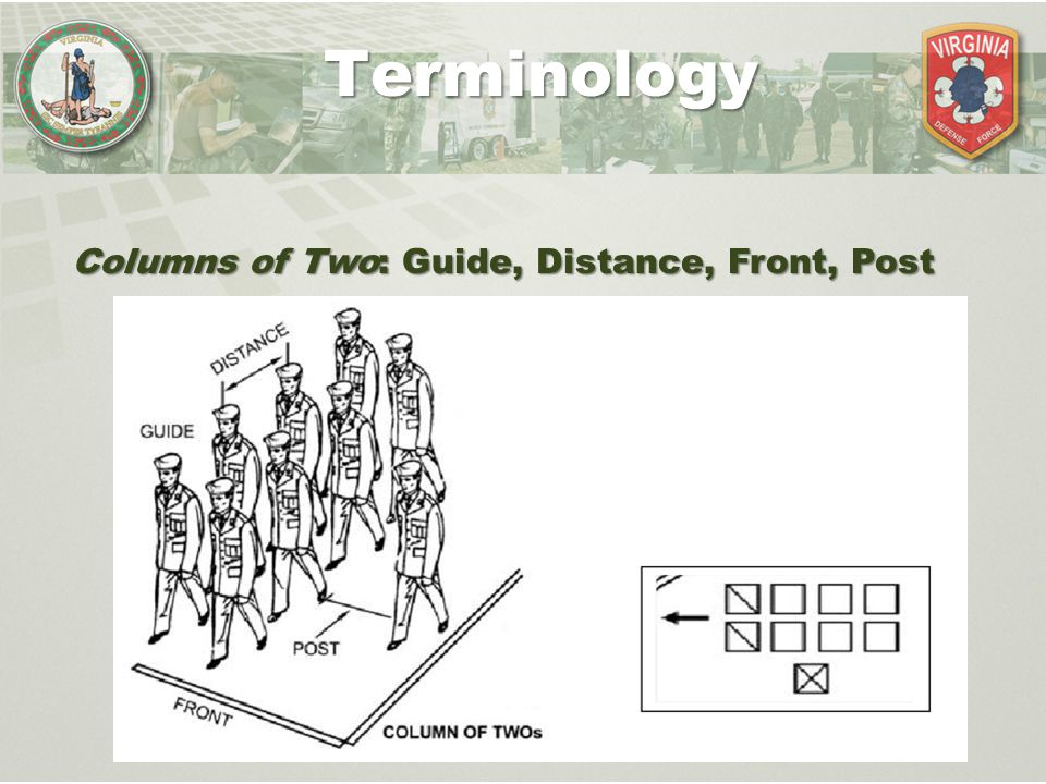 Columns of Two: Guide, Distance, Front, Post Terminology