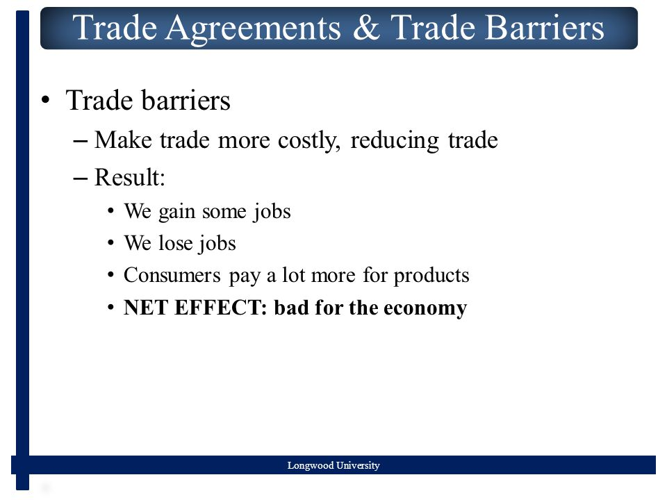 Longwood University Trade Agreements & Trade Barriers Trade barriers – Make trade more costly, reducing trade – Result: We gain some jobs We lose jobs Consumers pay a lot more for products NET EFFECT: bad for the economy