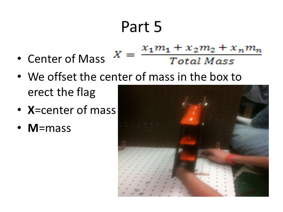 Part 5 Center of Mass We offset the center of mass in the box to erect the flag X=center of mass M=mass