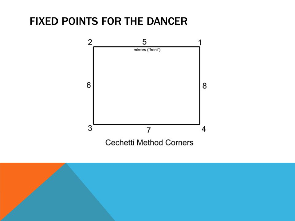 FIXED POINTS FOR THE DANCER