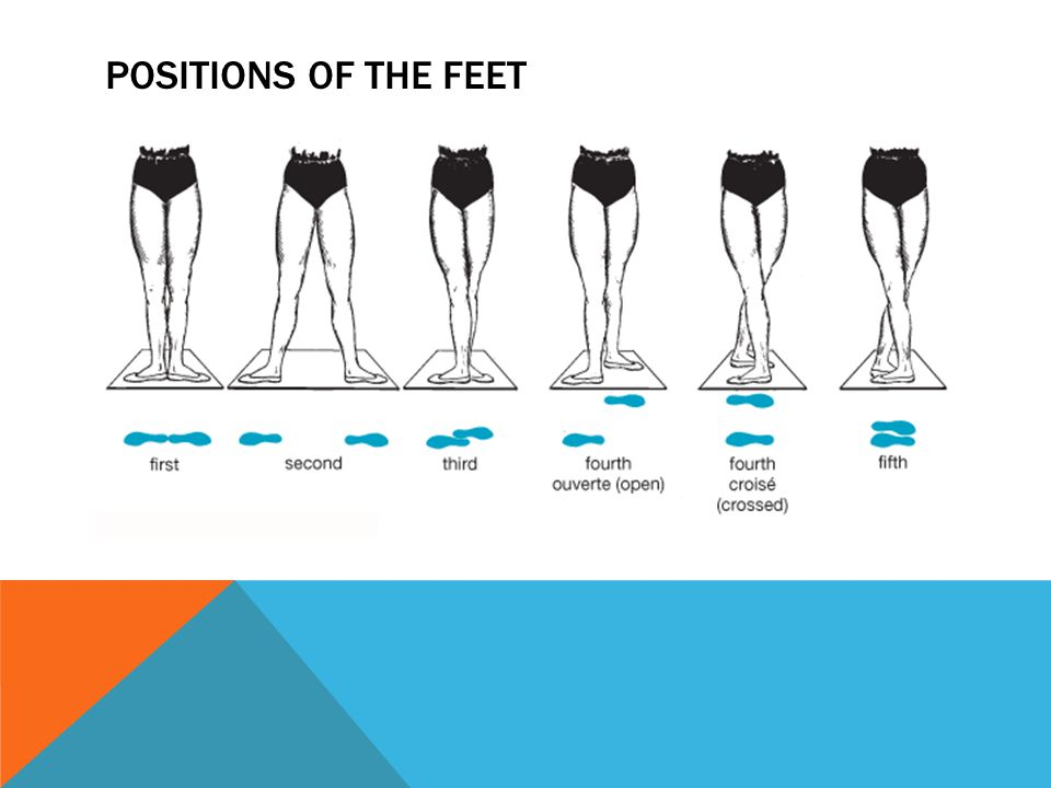 POSITIONS OF THE FEET
