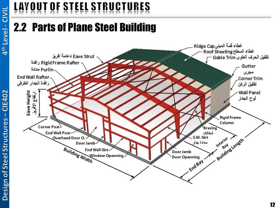 12 2.2 Parts of Plane Steel Building