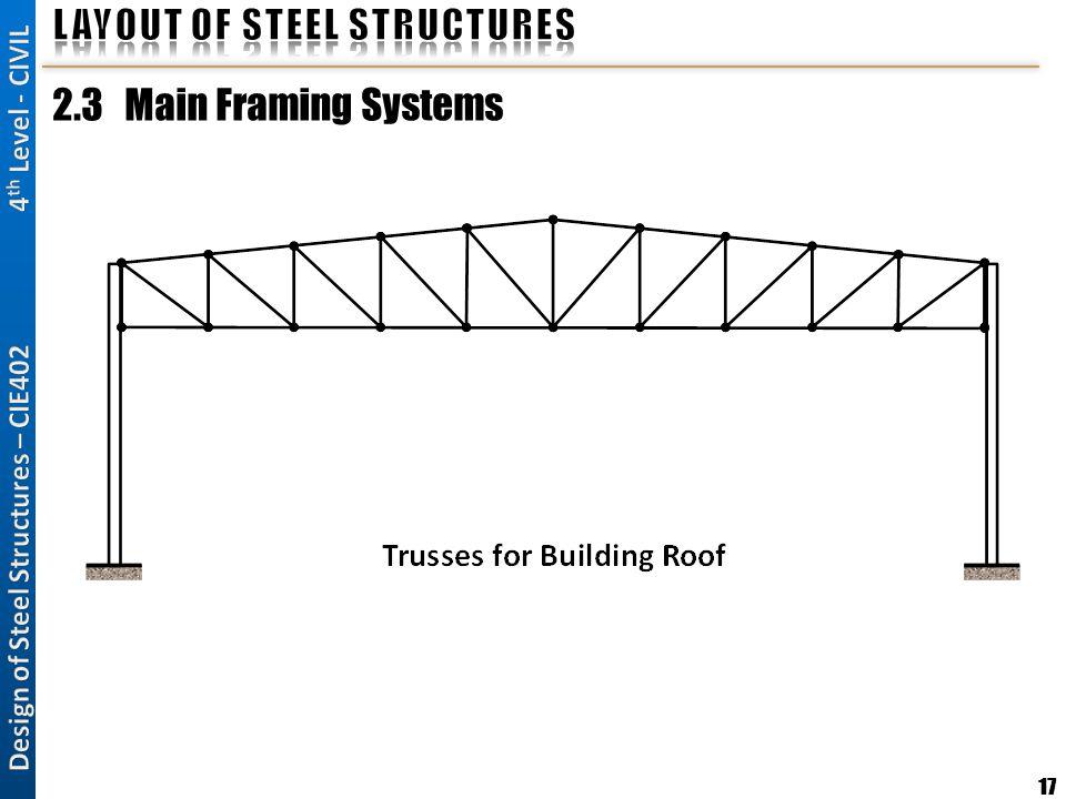 17 2.3 Main Framing Systems