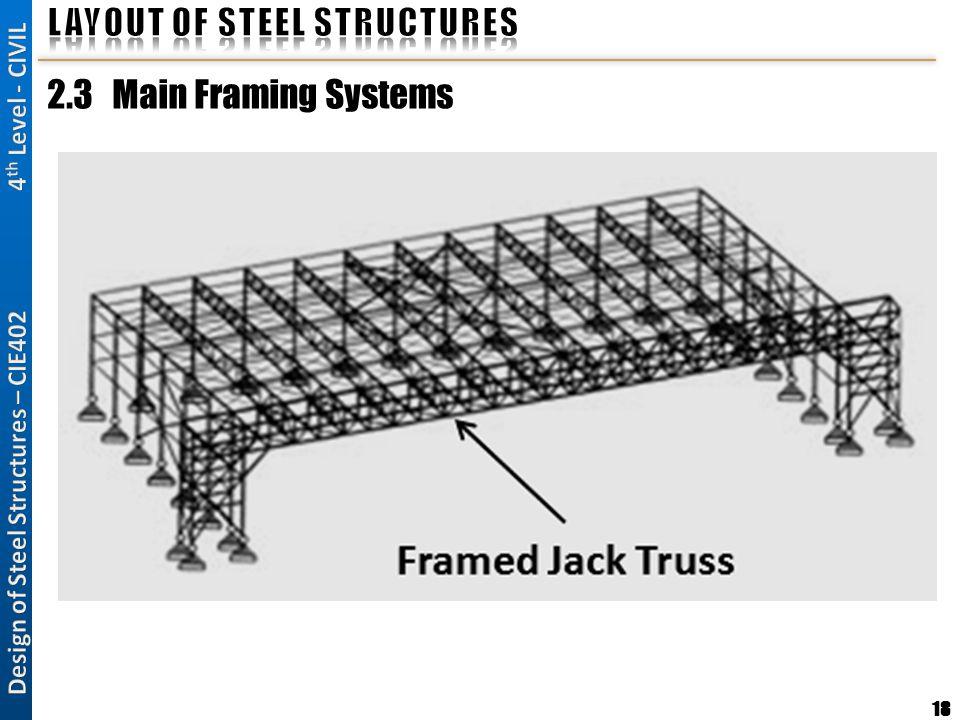 18 2.3 Main Framing Systems