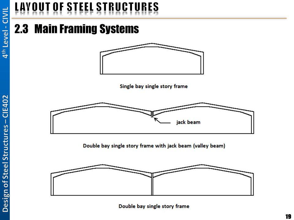19 2.3 Main Framing Systems
