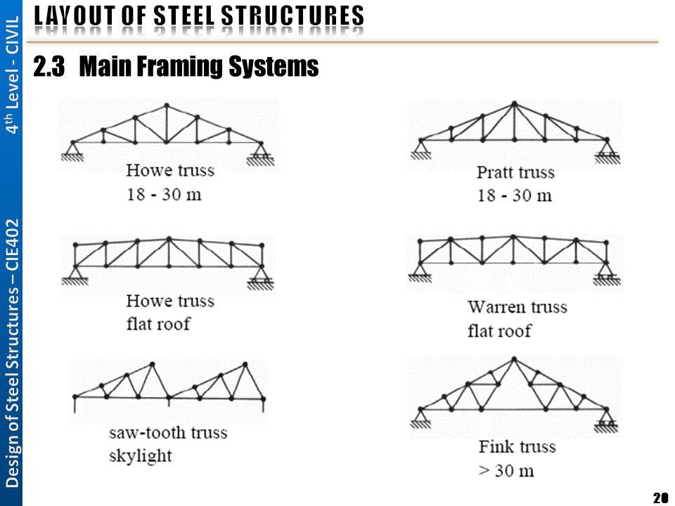 20 2.3 Main Framing Systems