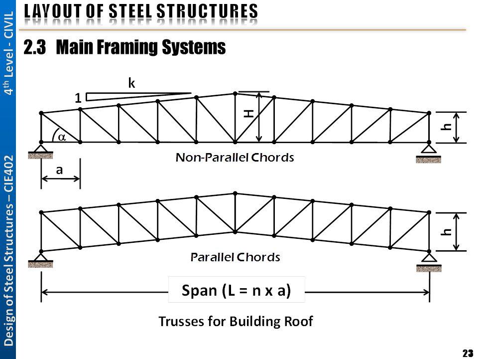 23 2.3 Main Framing Systems