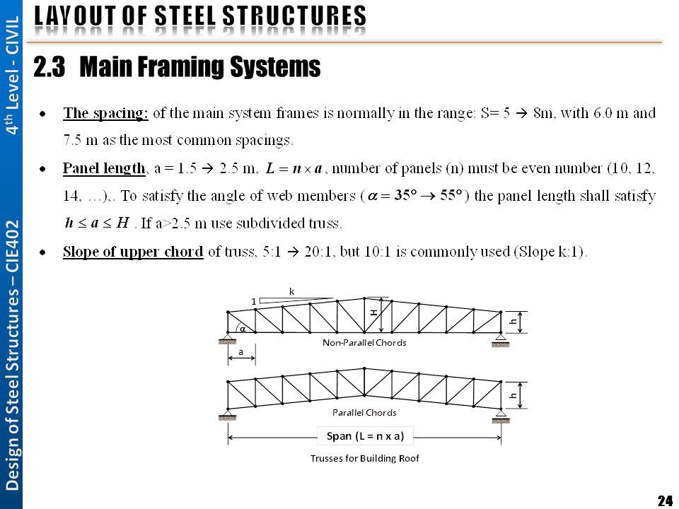 24 2.3 Main Framing Systems