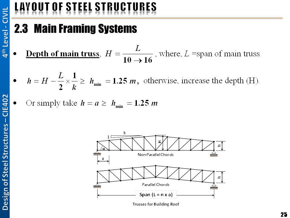 25 2.3 Main Framing Systems