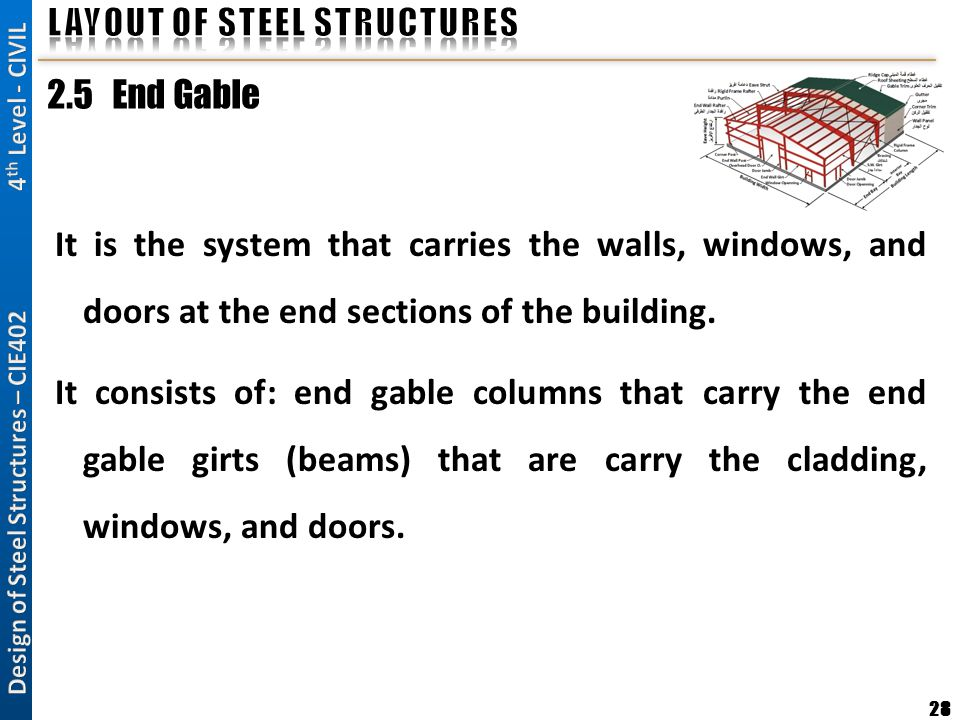 28 2.5 End Gable It is the system that carries the walls, windows, and doors at the end sections of the building. It consists of: end gable columns th