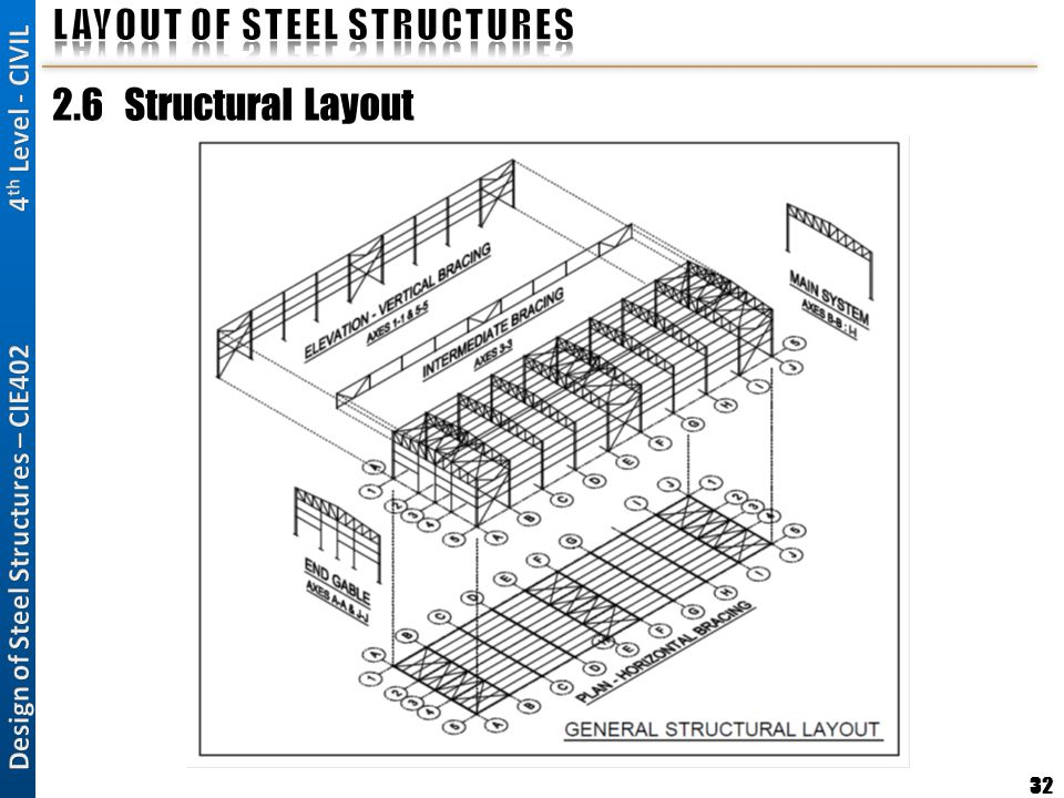 32 2.6 Structural Layout