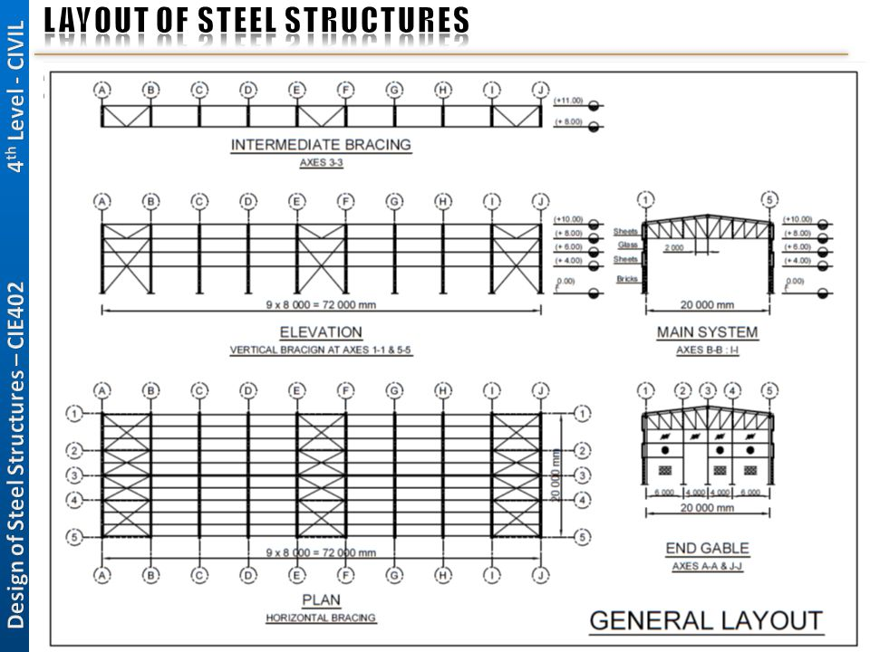 36 2.6 Structural Layout