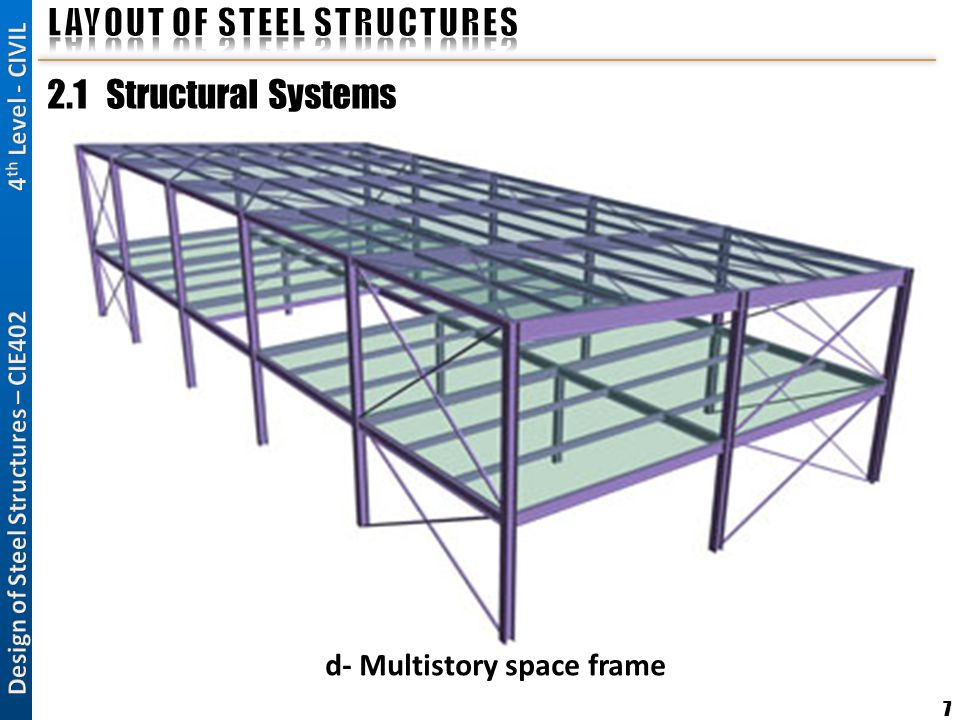 7 2.1 Structural Systems d- Multistory space frame