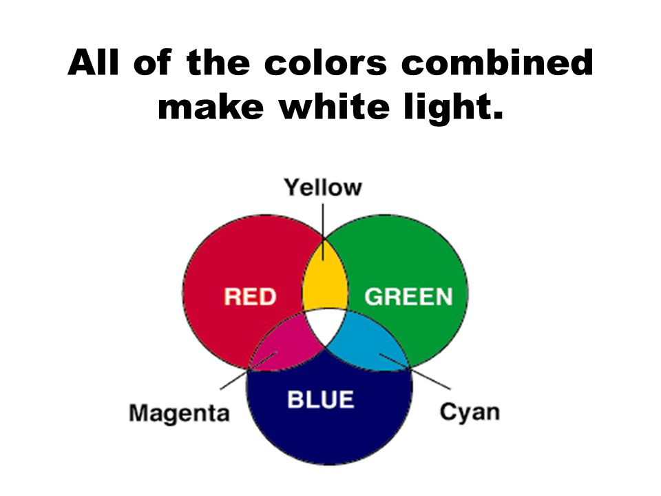 All of the colors combined make white light.