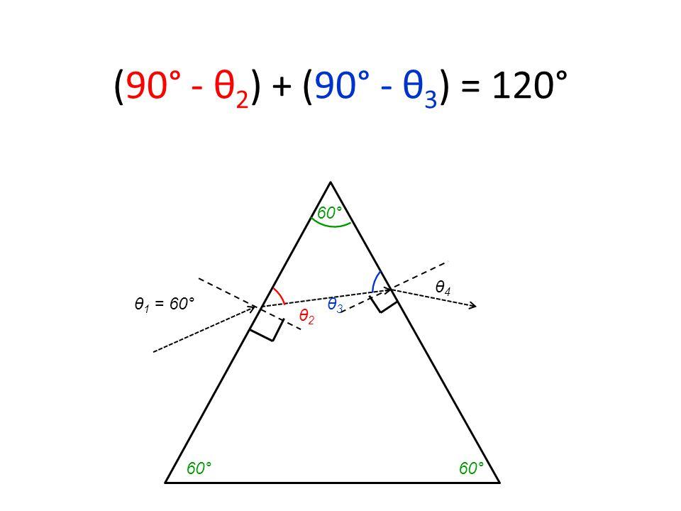 θ 1 = 60° (90° - θ 2 ) + (90° - θ 3 ) = 120° θ2 θ2 θ3 θ3 θ4 θ4 60°