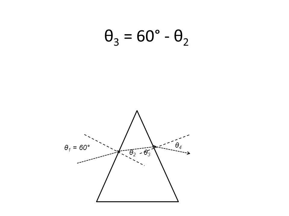 θ 1 = 60° θ 3 = 60° - θ 2 θ2 θ2 θ3 θ3 θ4 θ4