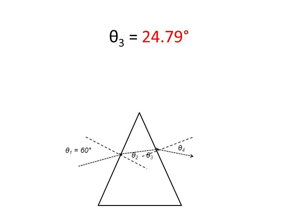 θ 1 = 60° θ 3 = 24.79° θ2 θ2 θ3 θ3 θ4 θ4