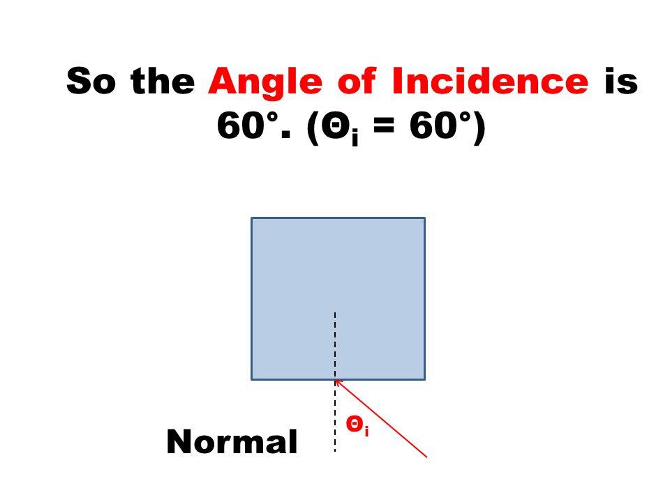 So the Angle of Incidence is 60°. (Θ i = 60°) Normal ΘiΘi