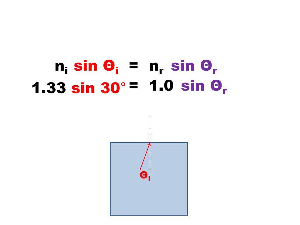 ΘiΘi nini sin Θ i =nrnr sin Θ r 1.33sin 30° =1.0sin Θ r