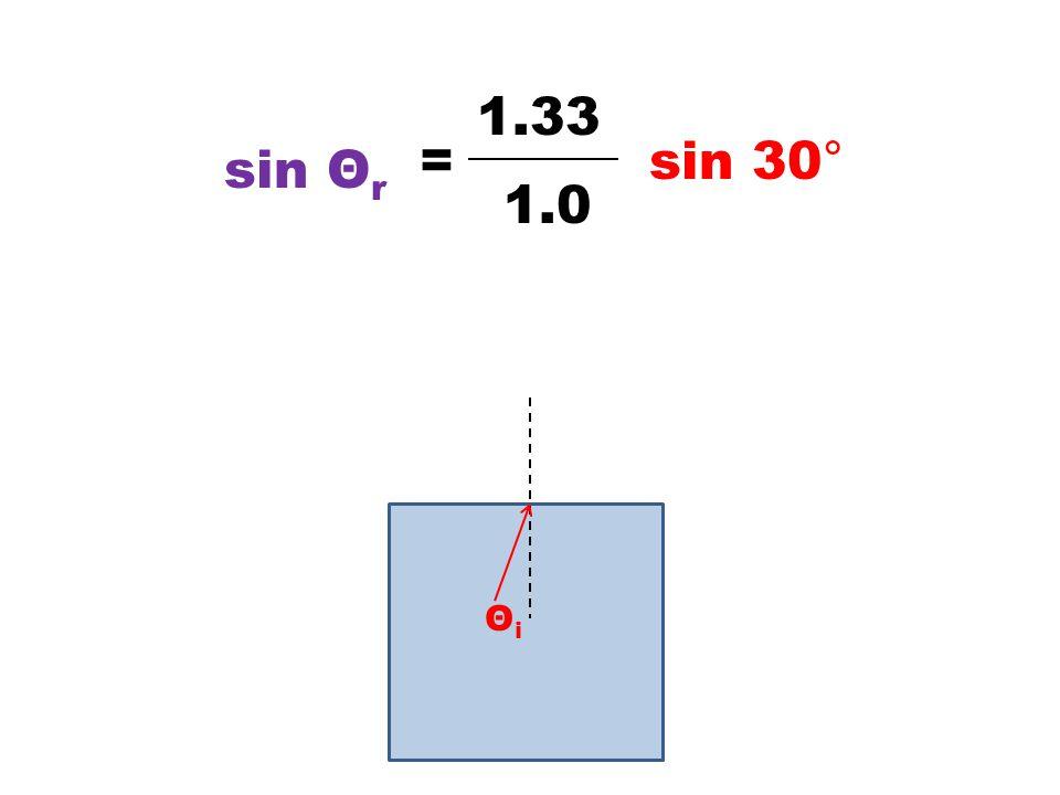 ΘiΘi 1.33 sin 30°= 1.0 sin Θ r