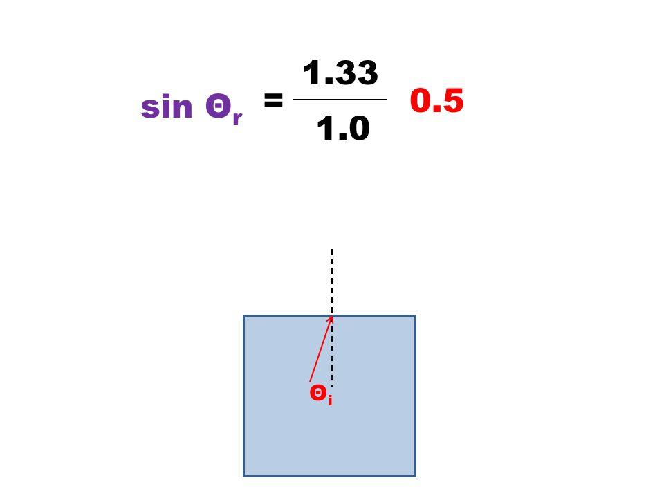 ΘiΘi 1.33 0.5= 1.0 sin Θ r