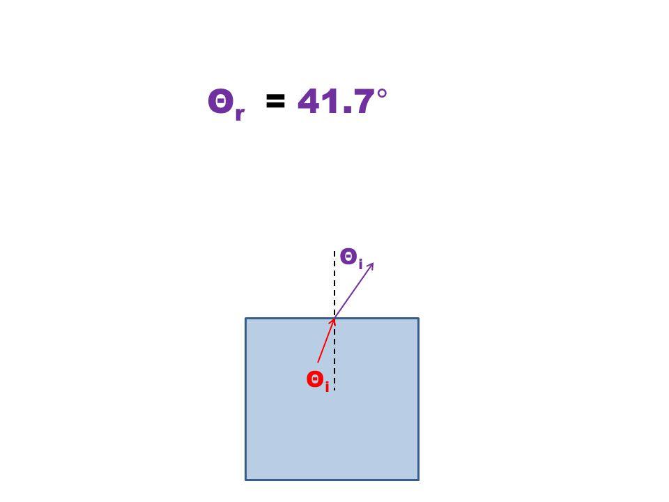 ΘiΘi =41.7°ΘrΘr ΘiΘi