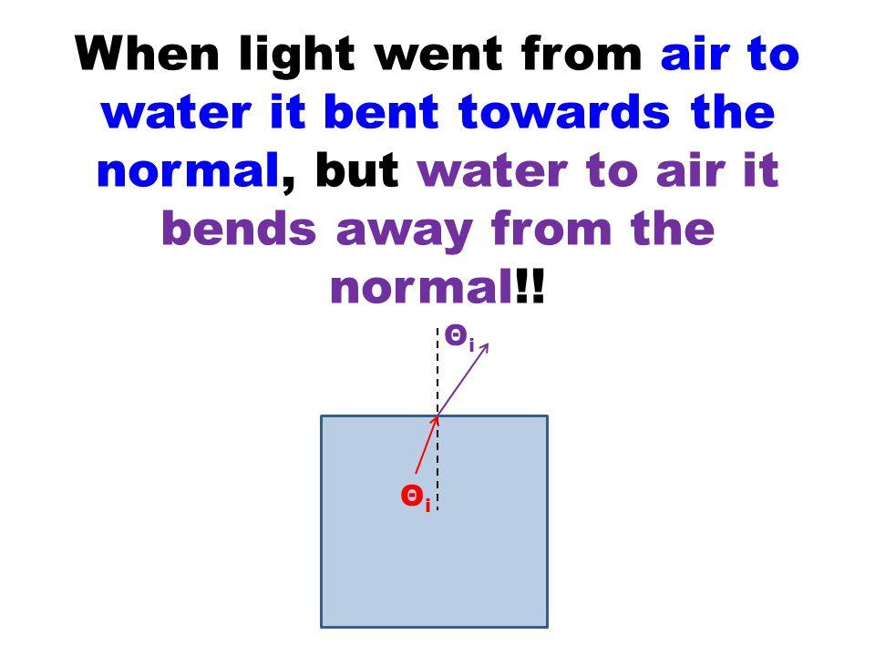 ΘiΘi ΘiΘi When light went from air to water it bent towards the normal, but water to air it bends away from the normal!!