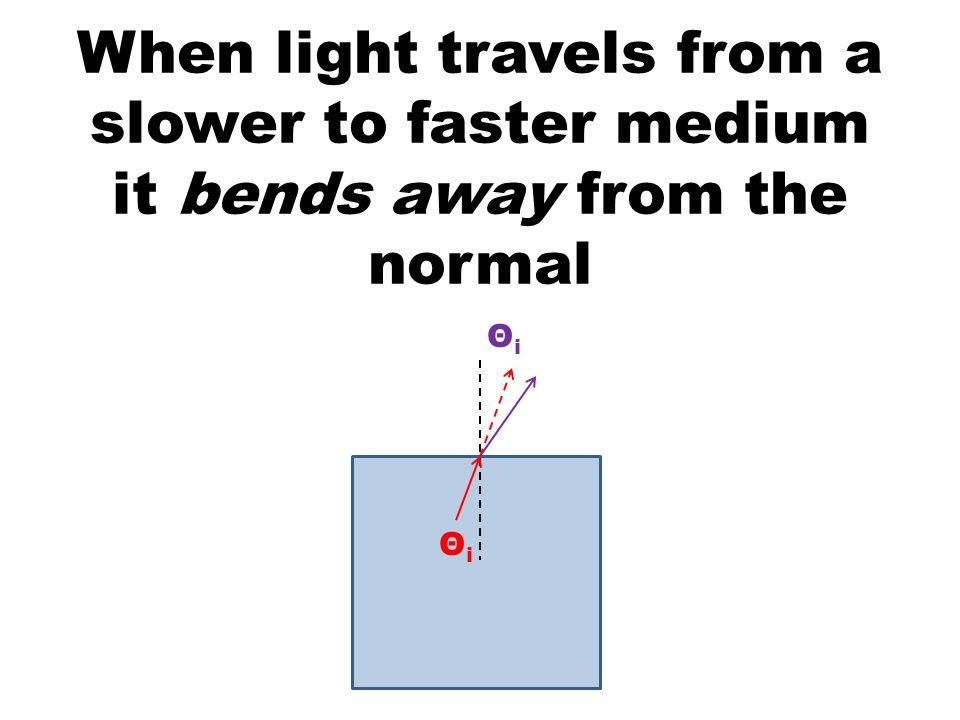 ΘiΘi ΘiΘi When light travels from a slower to faster medium it bends away from the normal