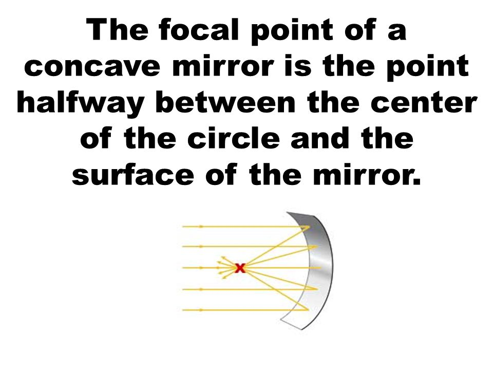 The focal point of a concave mirror is the point halfway between the center of the circle and the surface of the mirror.