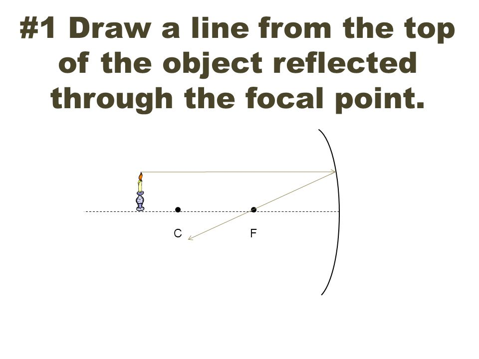 #1 Draw a line from the top of the object reflected through the focal point. FC