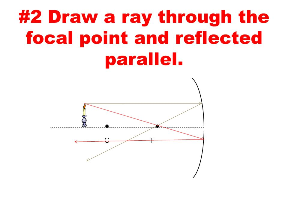 #2 Draw a ray through the focal point and reflected parallel. FC