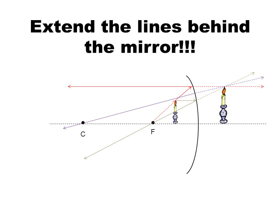 Extend the lines behind the mirror!!! F C