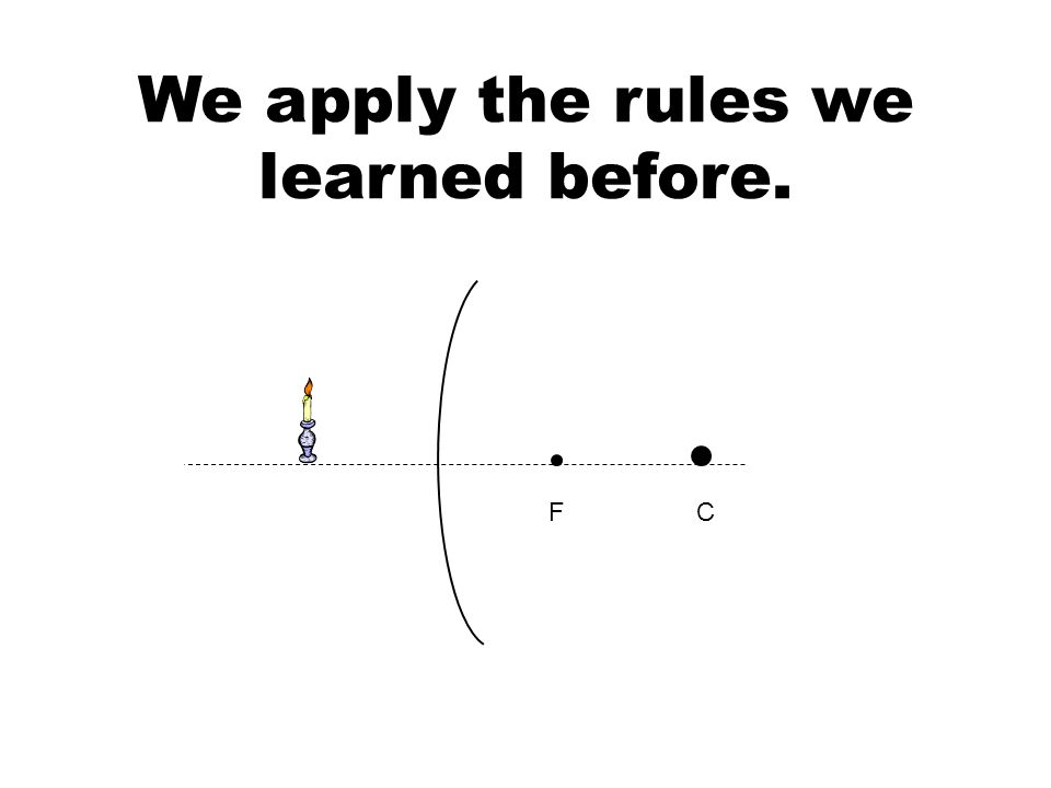 We apply the rules we learned before. FC