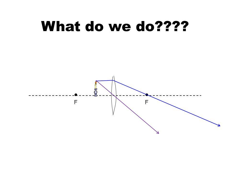 What do we do???? FF