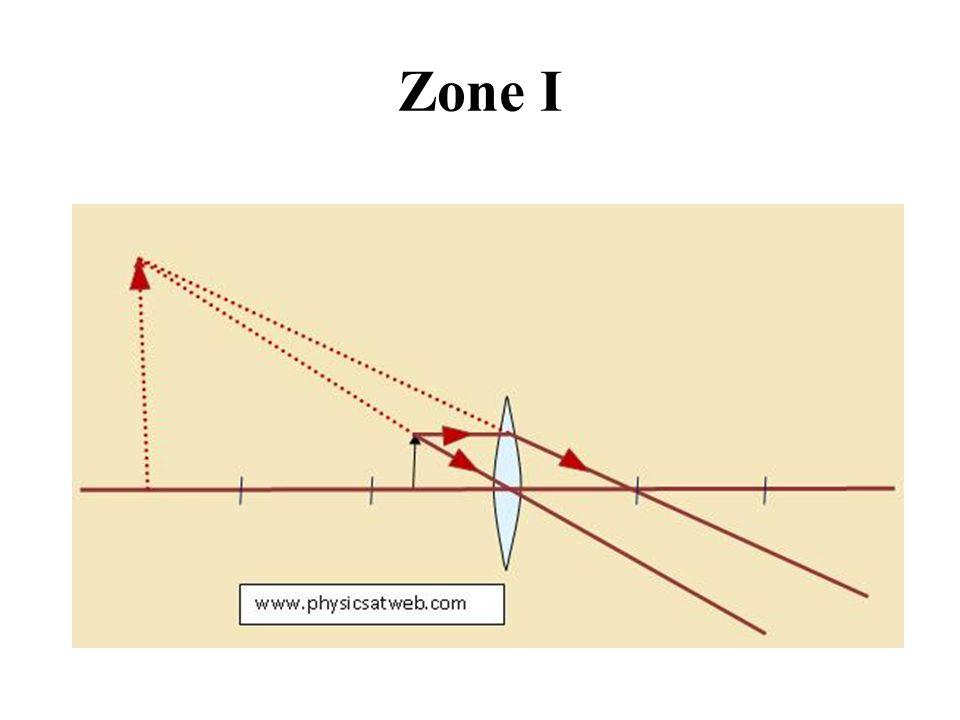 Zone I