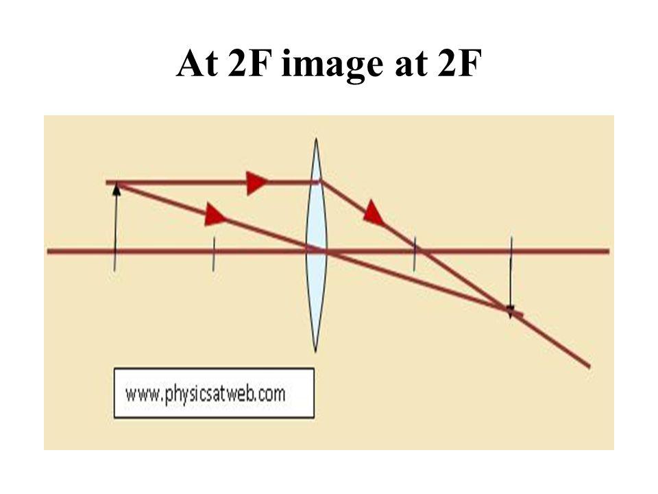 At 2F image at 2F
