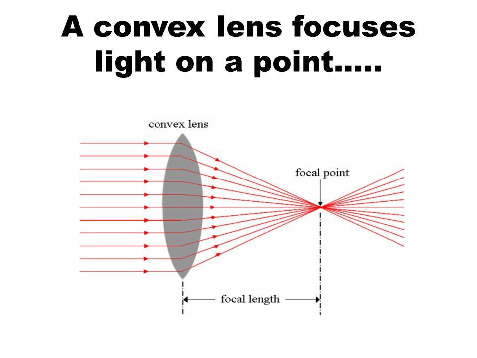 A convex lens focuses light on a point…..