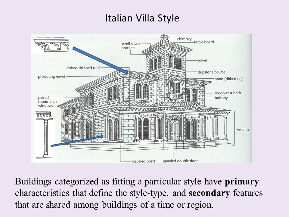 Italian Villa Style Buildings categorized as fitting a particular style have primary characteristics that define the style-type, and secondary feature