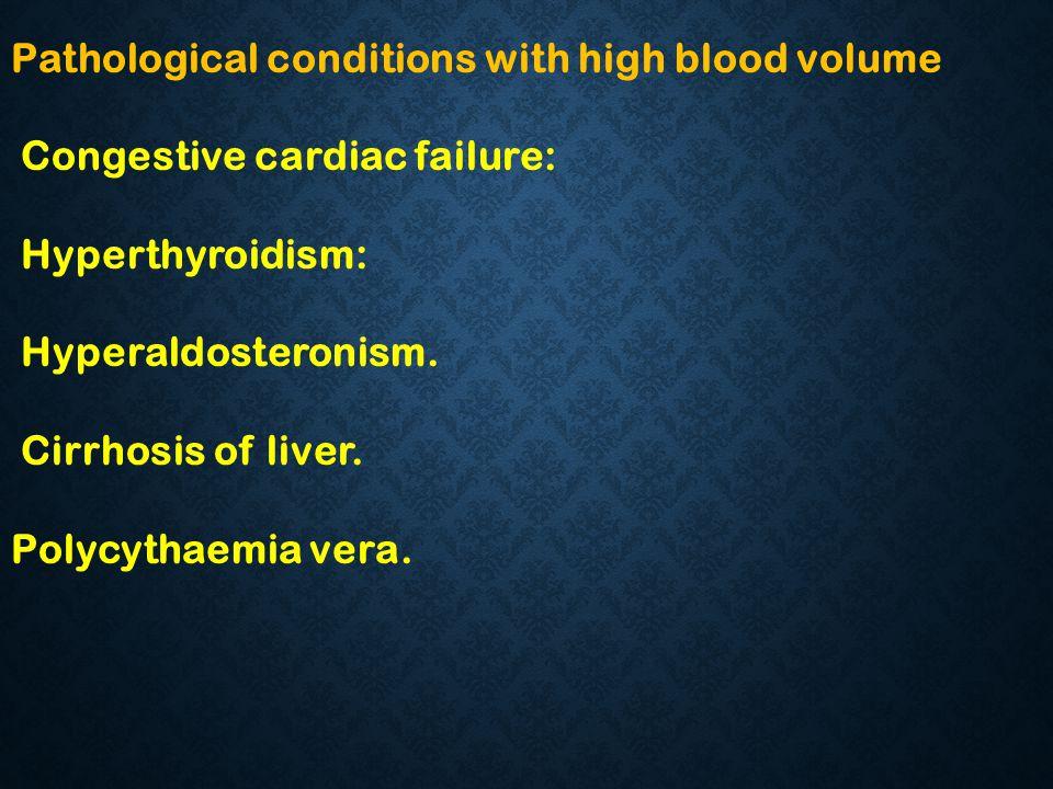 Pathological conditions with high blood volume Congestive cardiac failure: Hyperthyroidism: Hyperaldosteronism. Cirrhosis of liver. Polycythaemia vera