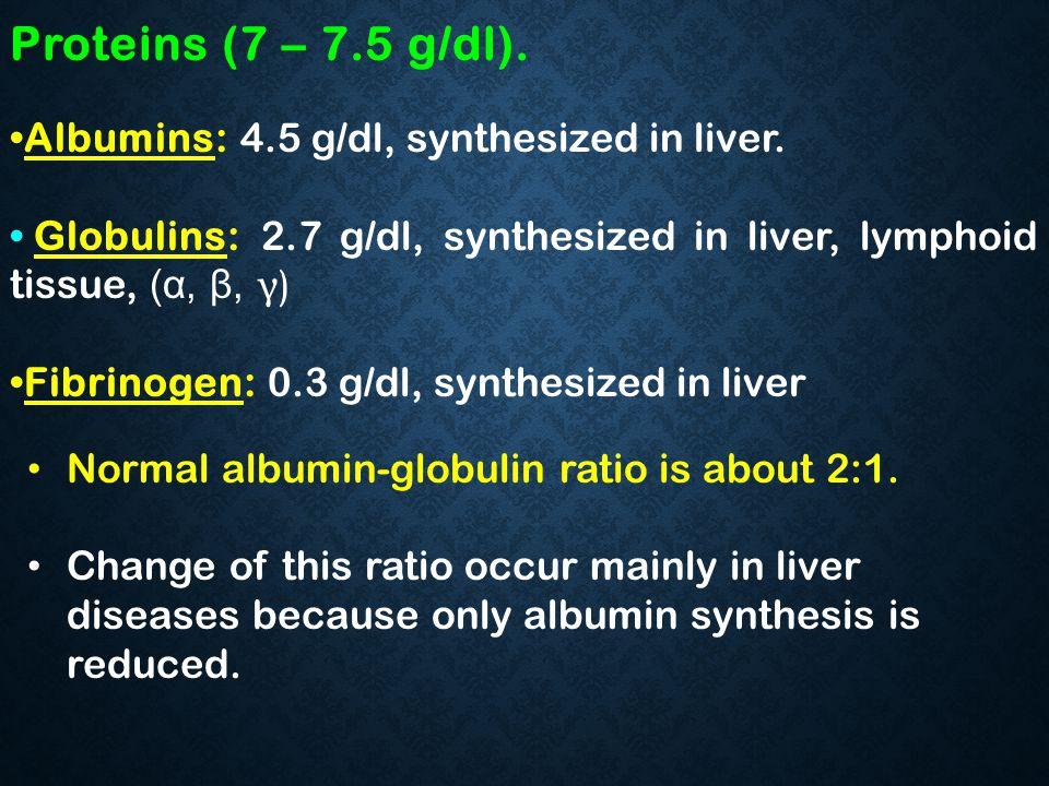 Proteins (7 – 7.5 g/dl). Albumins: 4.5 g/dl, synthesized in liver. Globulins: 2.7 g/dl, synthesized in liver, lymphoid tissue, (α, β, γ) Fibrinogen: 0