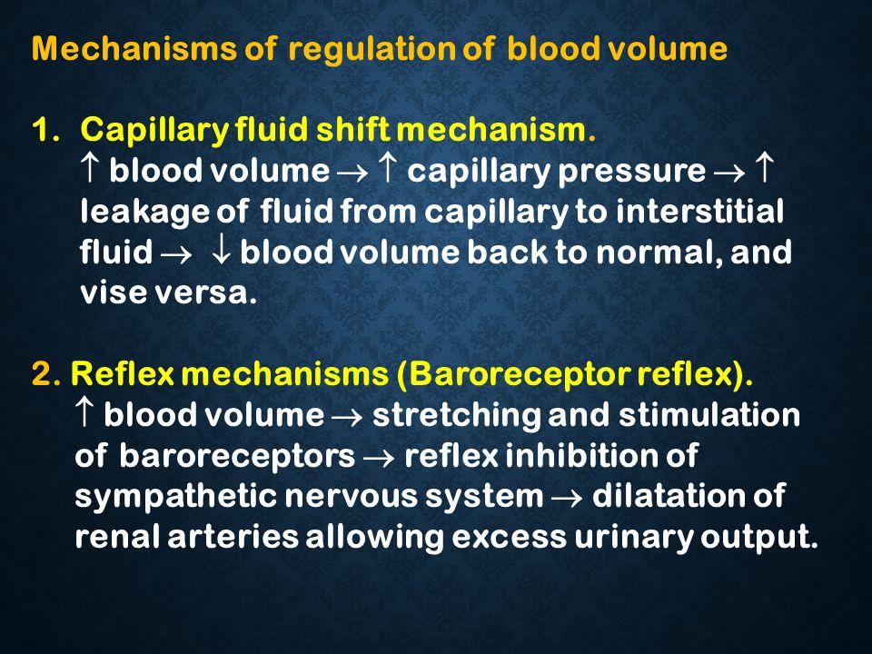 Mechanisms of regulation of blood volume 1.Capillary fluid shift mechanism.  blood volume   capillary pressure   leakage of fluid from capillary
