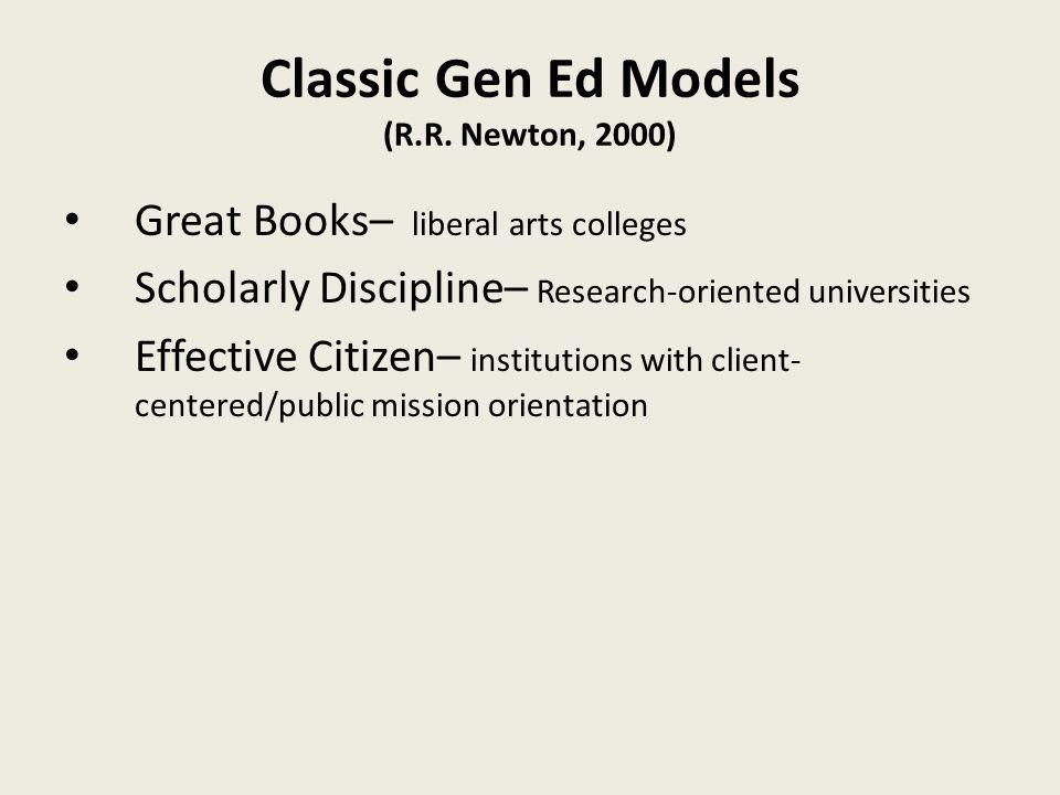 Classic Gen Ed Models (R.R.