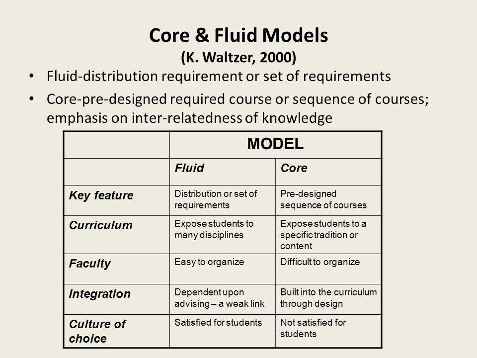 Core & Fluid Models (K.