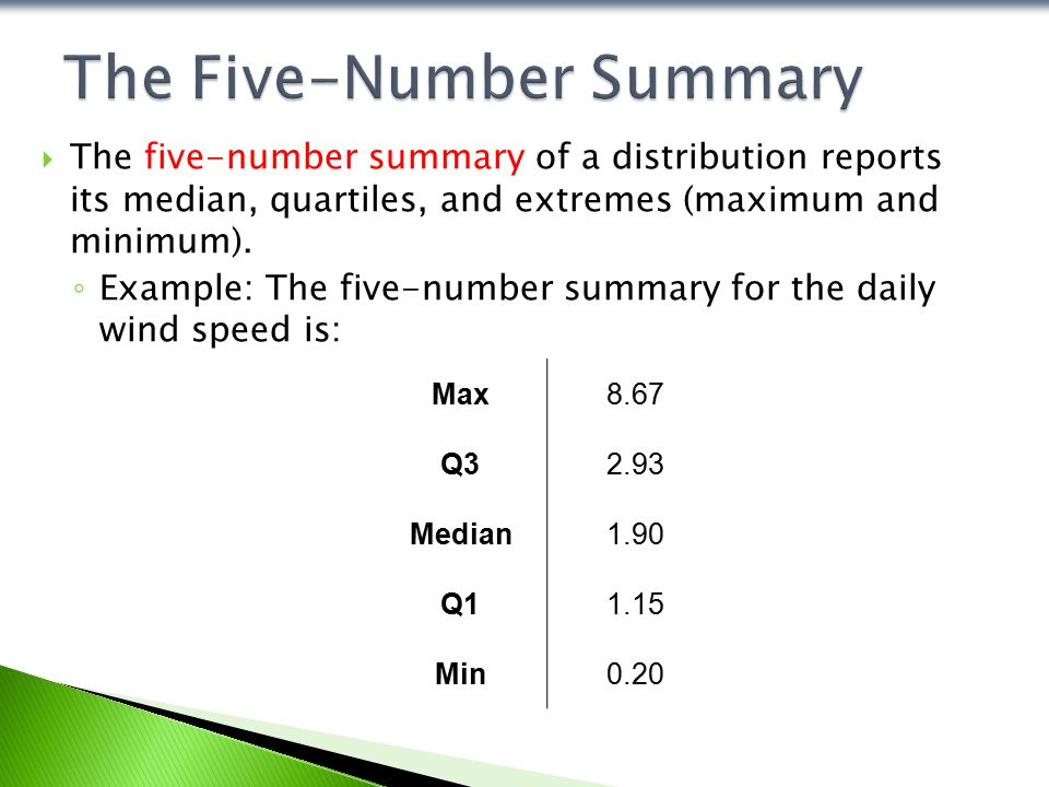  The five-number summary of a distribution reports its median, quartiles, and extremes (maximum and minimum).