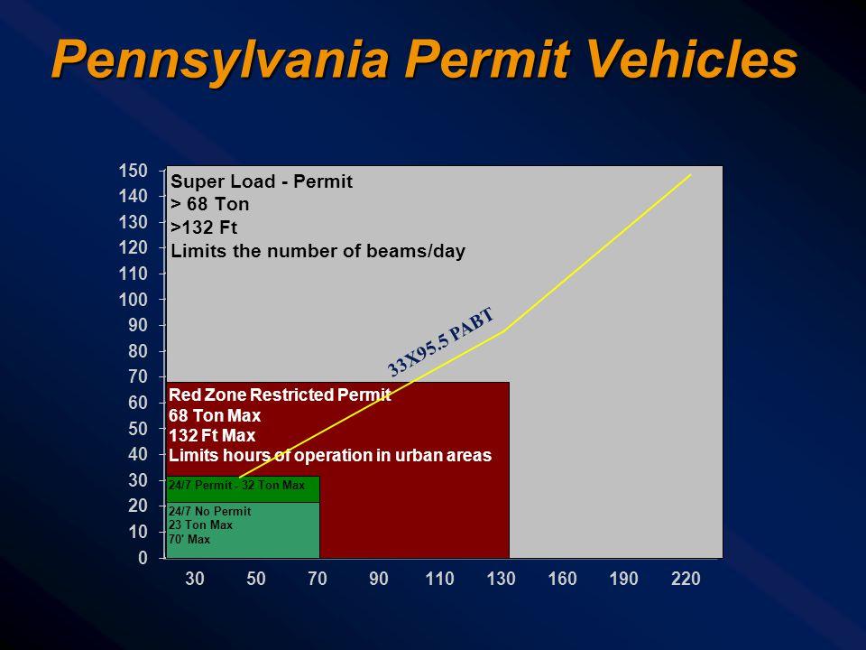Pennsylvania Permit Vehicles 33X95.5 PABT